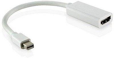 AM-IP Thunderbolt naar HDMI Female Adapter voor MacBook, iMac