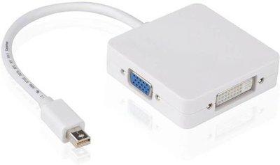 Mini DP - display port - VGA, DVI, HDMI converter - wit - DisQounts